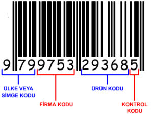 e-ticaret-barkod